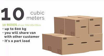 10 cubic meters
